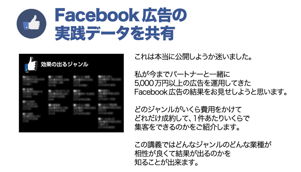Facebook広告の 実践データを共有