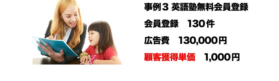 事例3 英語塾無料会員登録 会員登録 130件 広告費 130,000円 顧客獲得単価 1,000円