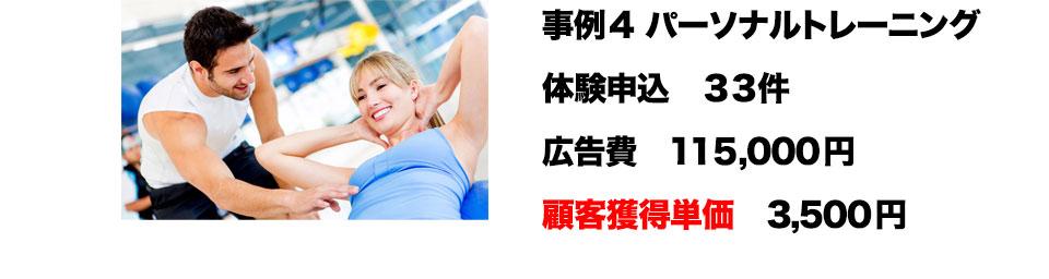 事例4 パーソナルトレーニング 体験申込 33件 広告費 115,000円 顧客獲得単価 3,500円