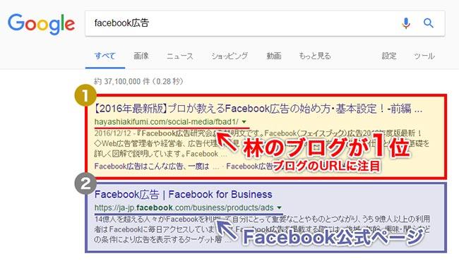 Facebook広告検索結果