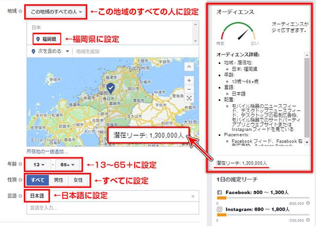 Facebook広告福岡県すべての人ターゲット時のオーディエンス2016年12月7日時点