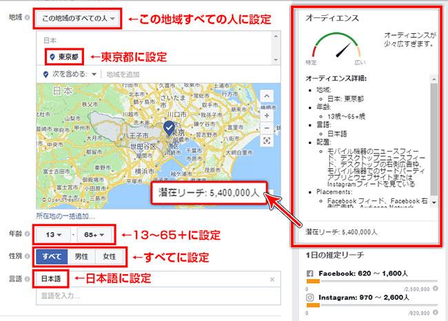 Facebook広告東京都にいるすべての人ターゲット時のオーディエンス20161207
