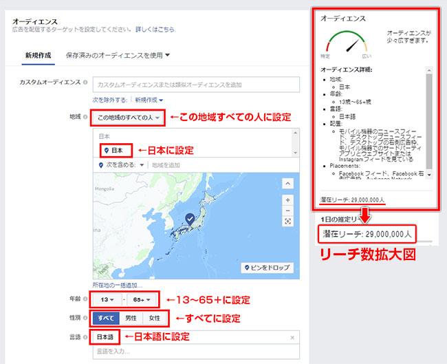 Facebook広告で日本にいるすべての人をターゲットにした場合2016年12月7日時点
