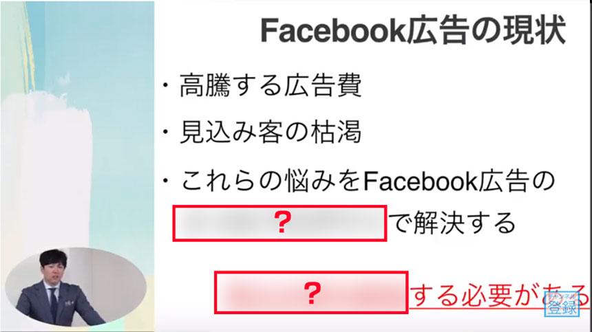 Facebook広告の現状