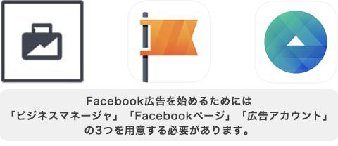 Facebook広告の準備